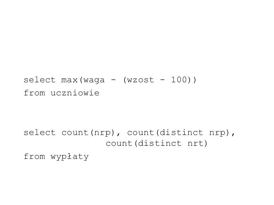 select max(waga - (wzost - 100))