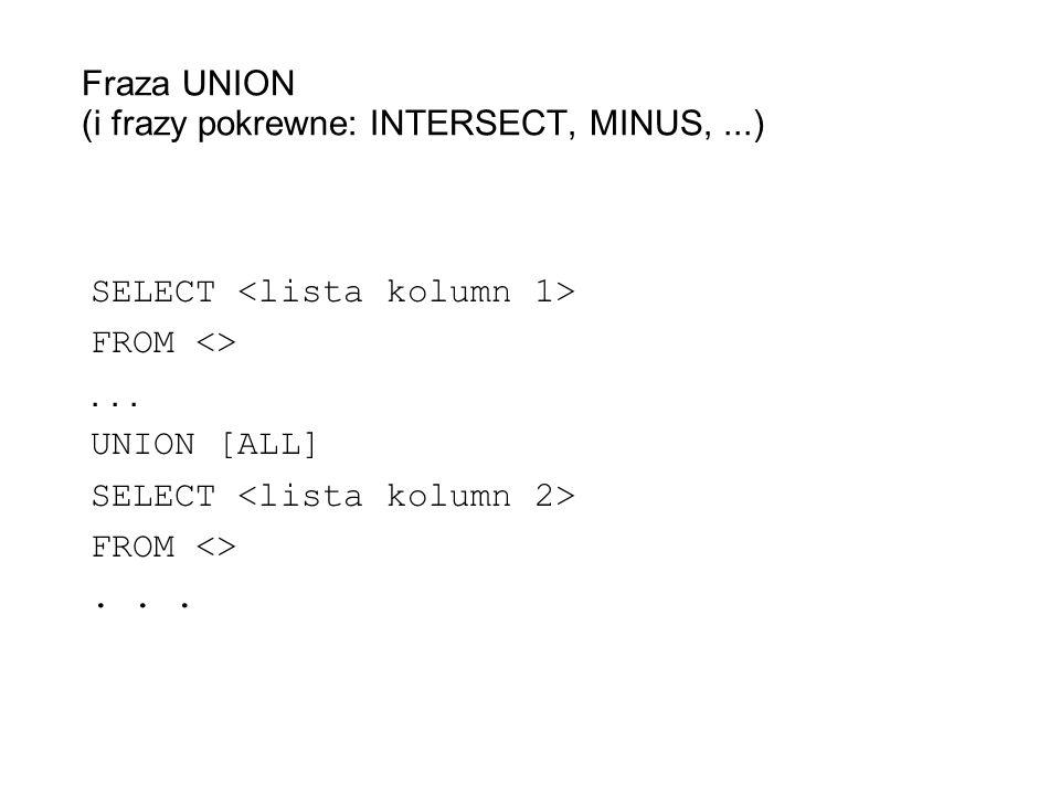 Fraza UNION (i frazy pokrewne: INTERSECT, MINUS, ...)
