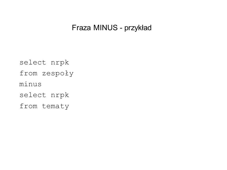 select nrpk from zespoły minus from tematy