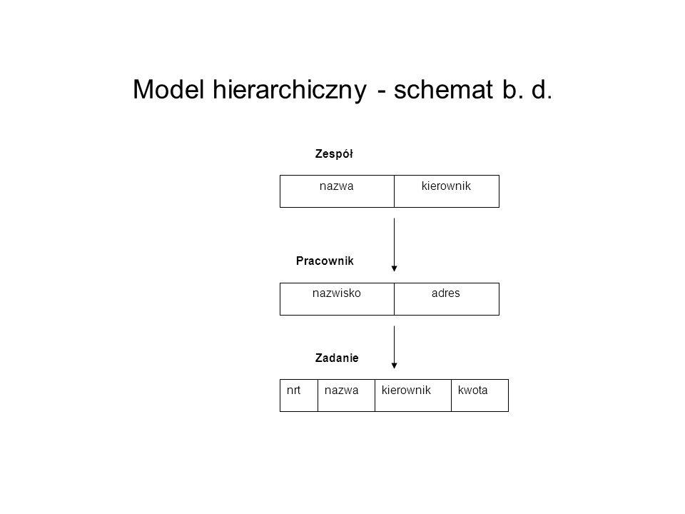Model hierarchiczny - schemat b. d.
