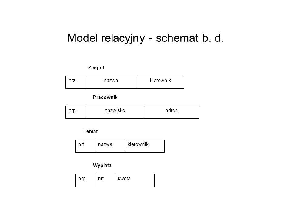 Model relacyjny - schemat b. d.