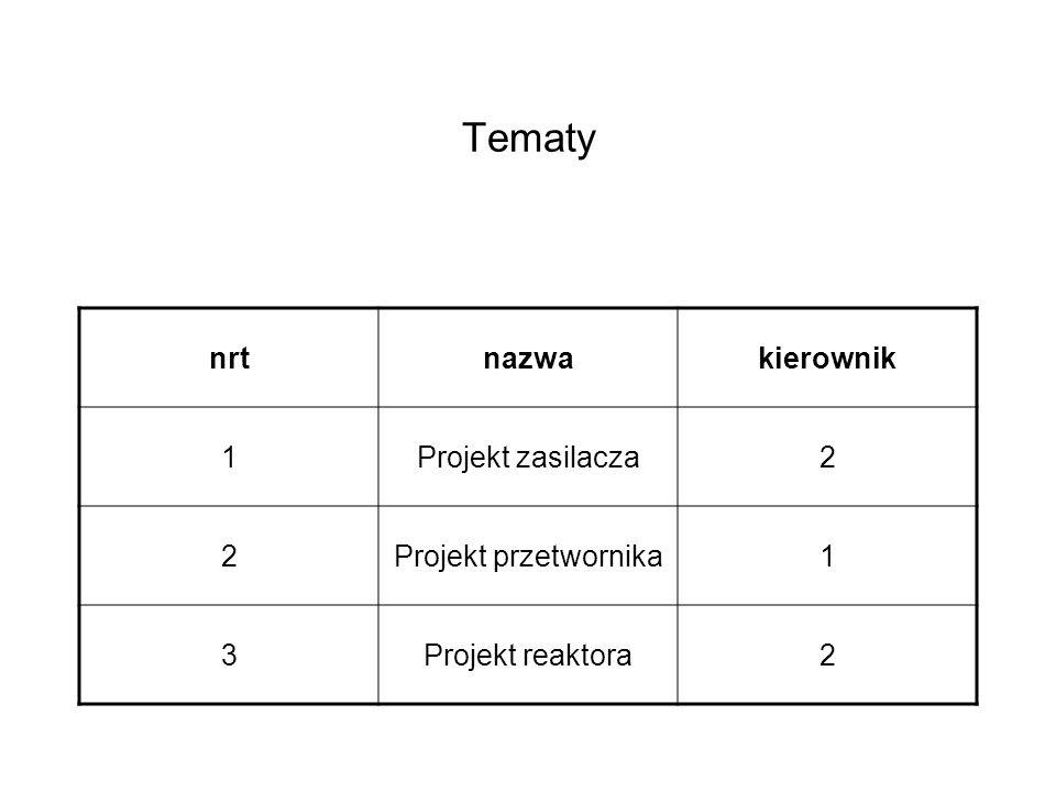 Tematy nrt nazwa kierownik 1 Projekt zasilacza 2 Projekt przetwornika