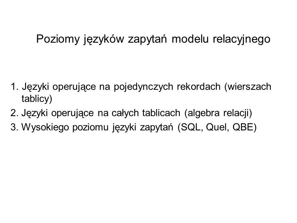 Poziomy języków zapytań modelu relacyjnego