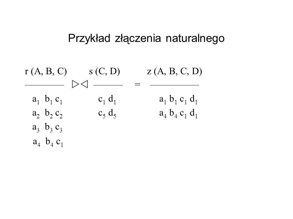 Przykład złączenia naturalnego