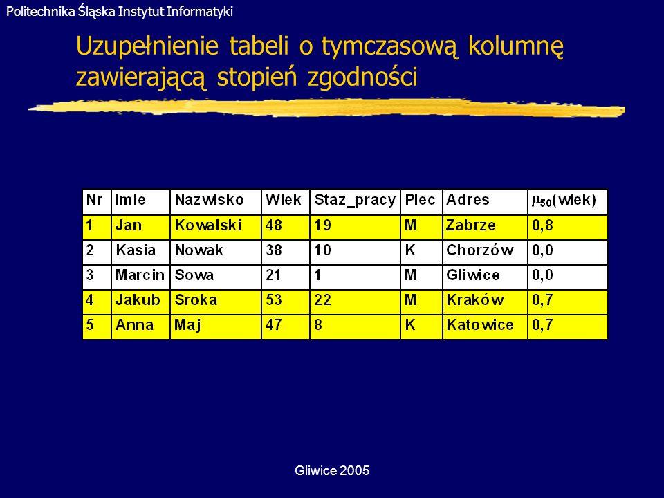 Uzupełnienie tabeli o tymczasową kolumnę zawierającą stopień zgodności