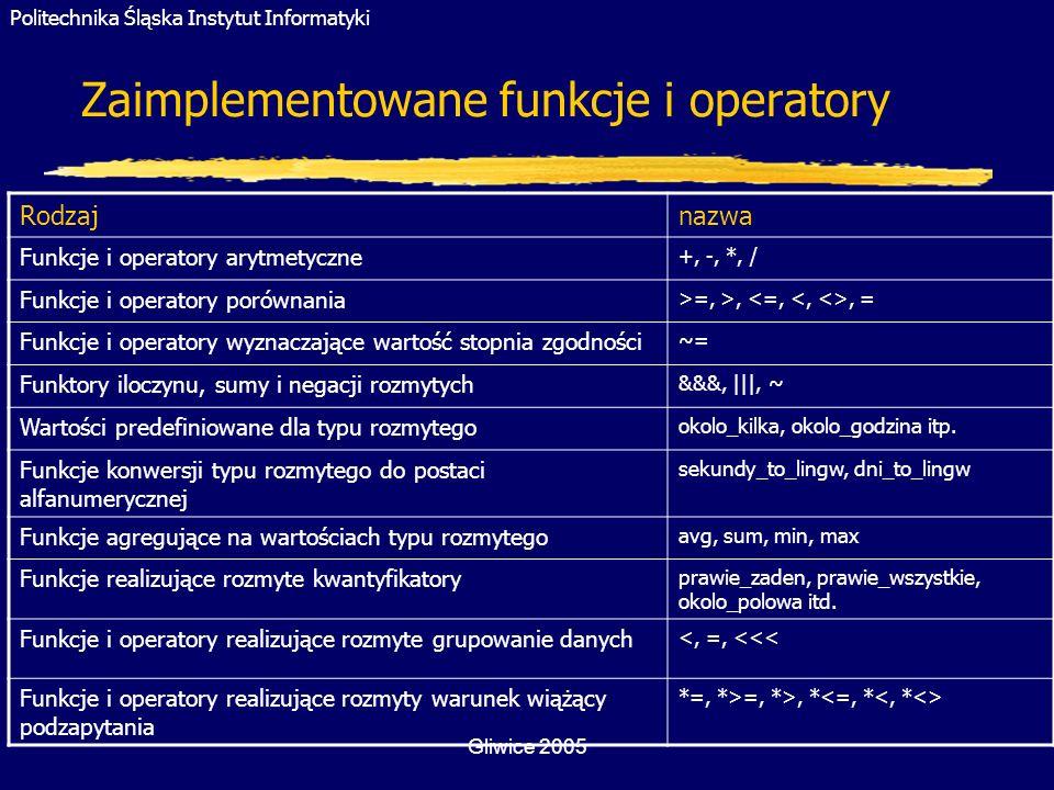 Zaimplementowane funkcje i operatory