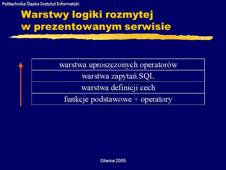 Warstwy logiki rozmytej w prezentowanym serwisie
