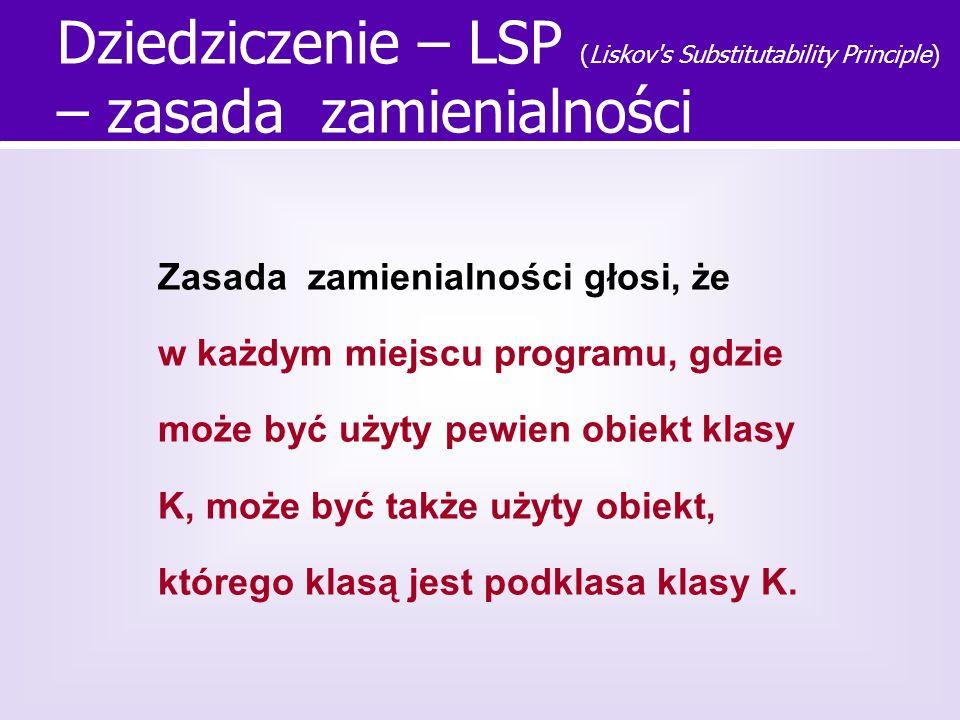 Dziedziczenie – LSP (Liskov s Substitutability Principle)