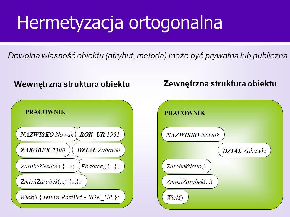 Hermetyzacja ortogonalna