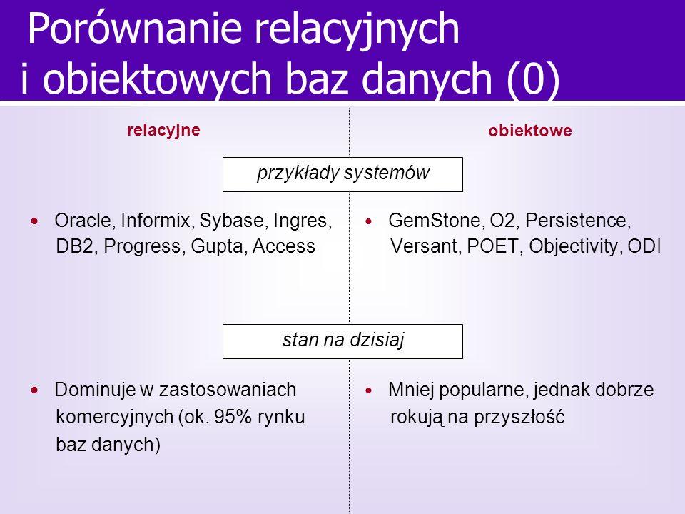 Porównanie relacyjnych i obiektowych baz danych (0)