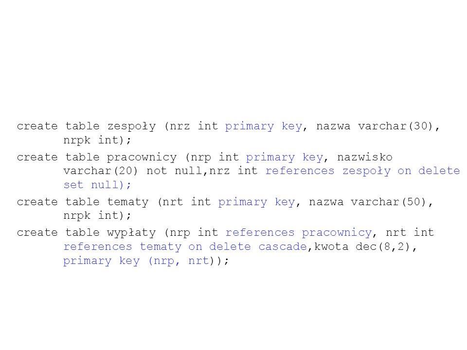 create table zespoły (nrz int primary key, nazwa varchar(30),