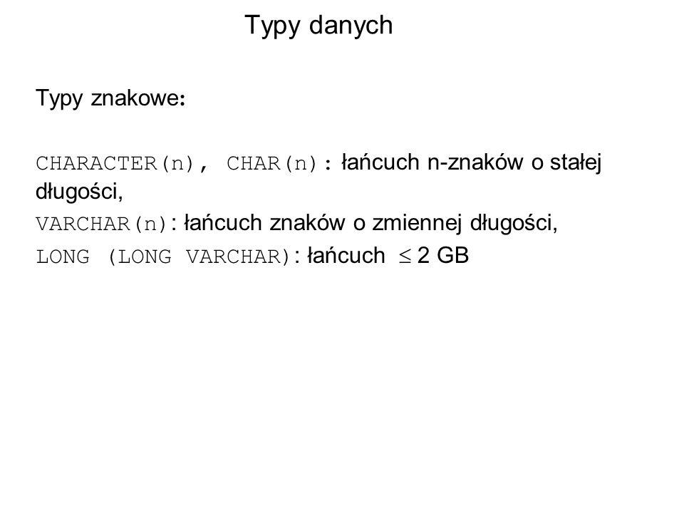 Typy danych Typy znakowe: