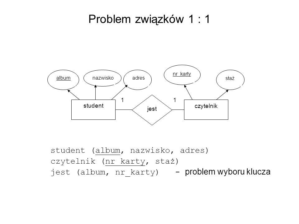 Problem związków 1 : 1 student (album, nazwisko, adres)