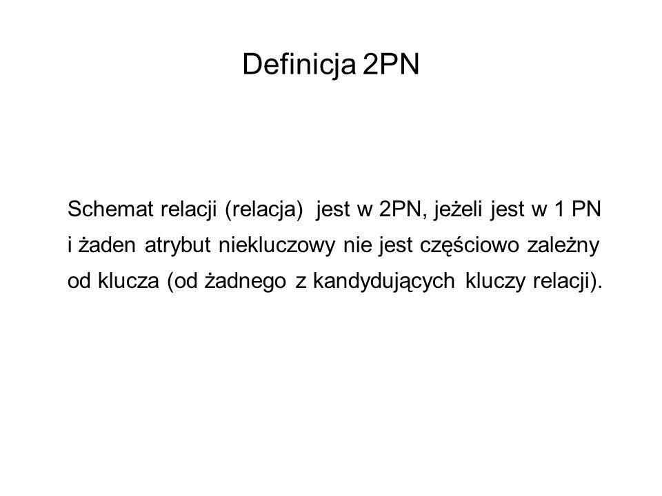 Definicja 2PN