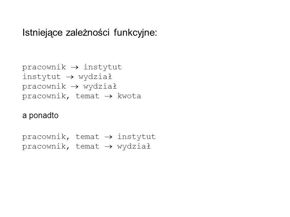 Istniejące zależności funkcyjne: