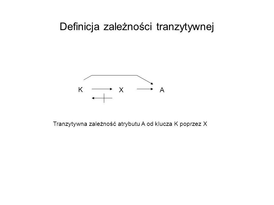 Definicja zależności tranzytywnej