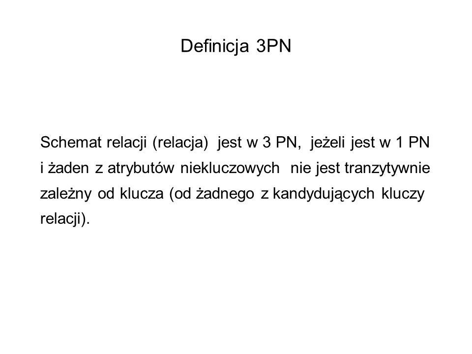 Definicja 3PN