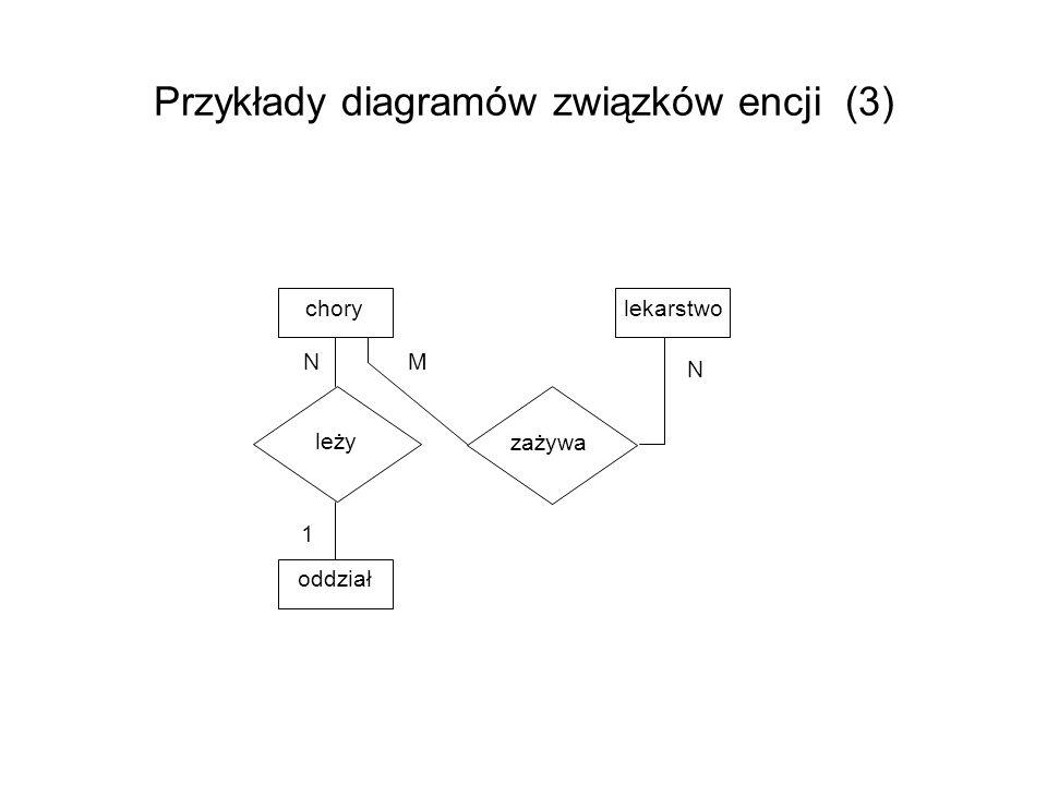 Przykłady diagramów związków encji (3)
