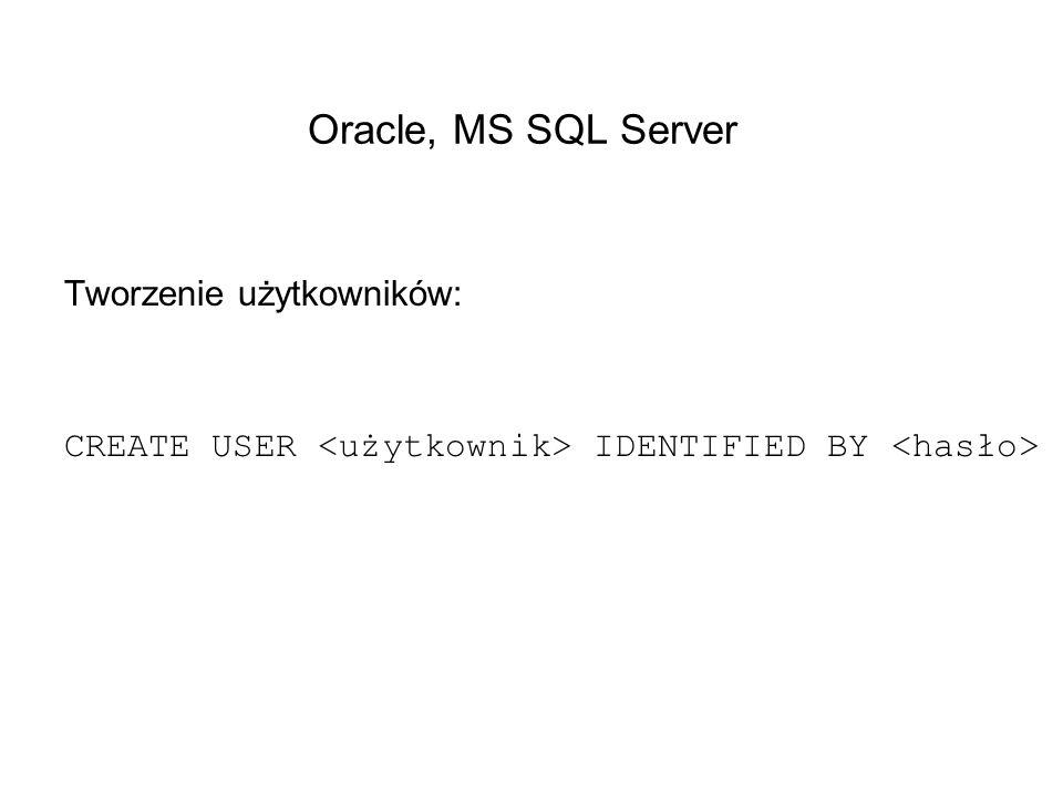Oracle, MS SQL Server Tworzenie użytkowników:
