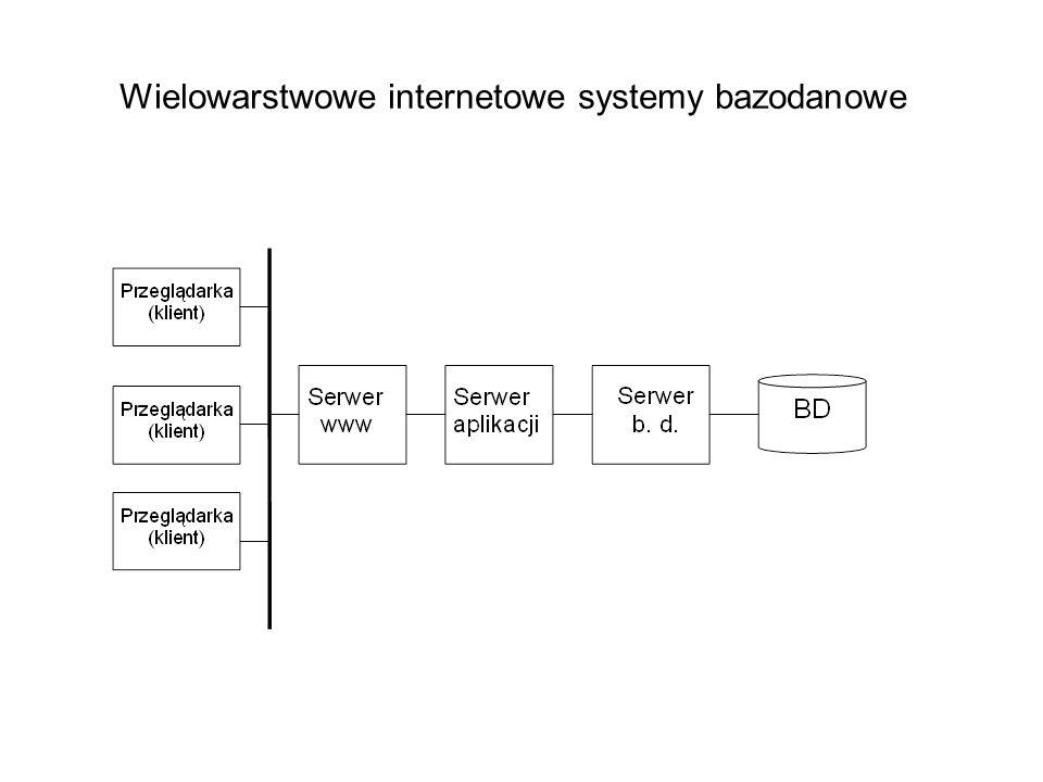Wielowarstwowe internetowe systemy bazodanowe