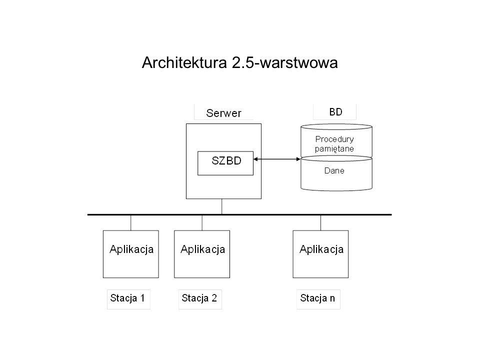 Architektura 2.5-warstwowa