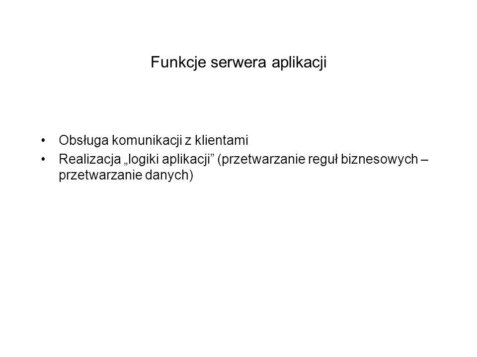 Funkcje serwera aplikacji