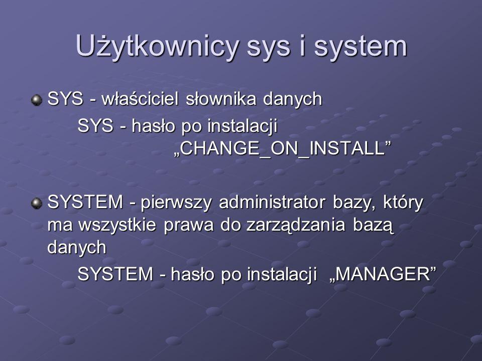 Użytkownicy sys i system