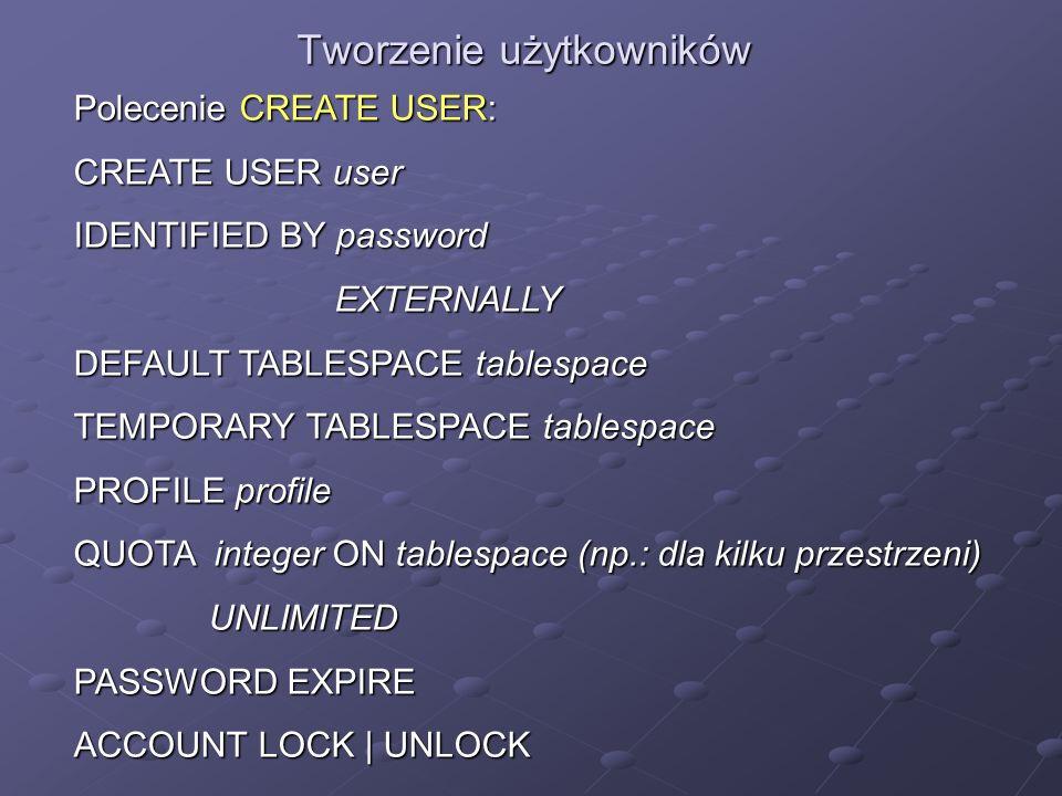 Tworzenie użytkowników