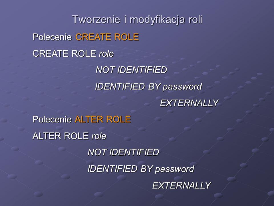 Tworzenie i modyfikacja roli