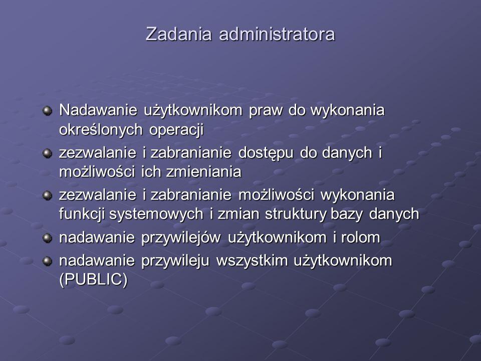 Zadania administratora