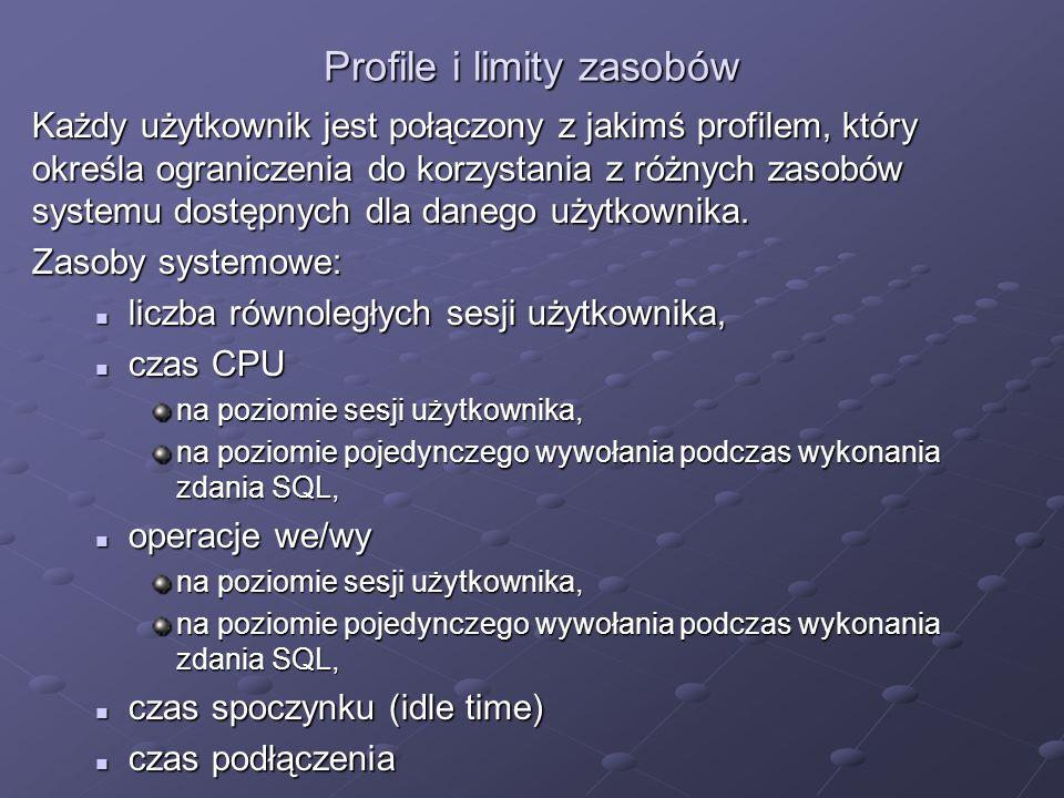 Profile i limity zasobów