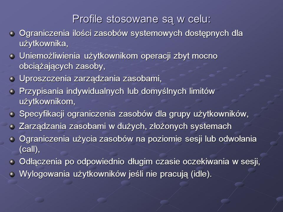 Profile stosowane są w celu:
