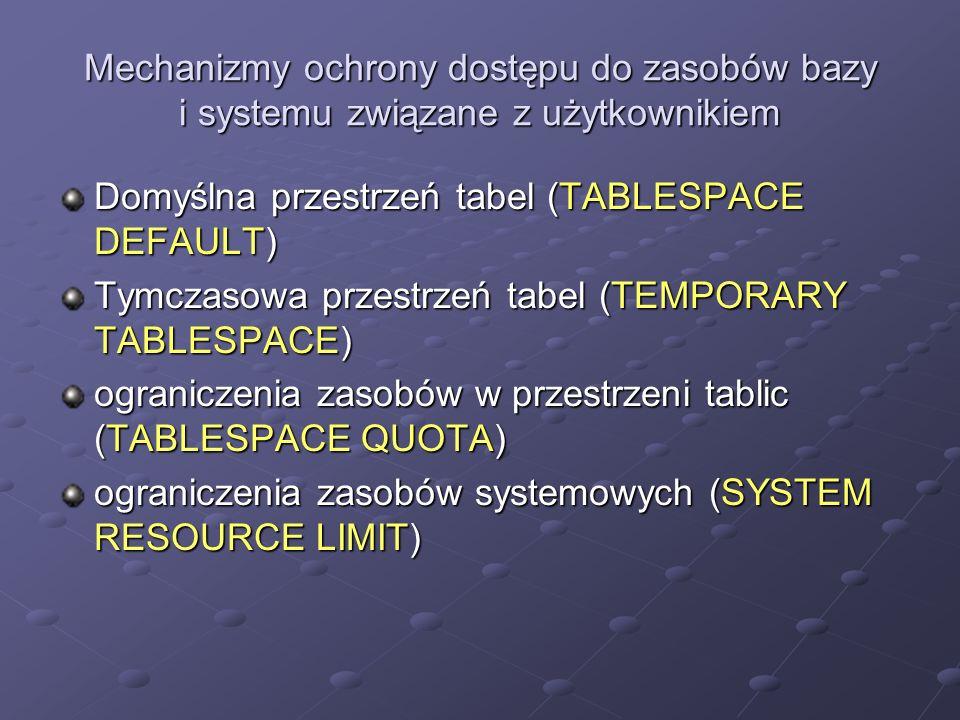 Domyślna przestrzeń tabel (TABLESPACE DEFAULT)