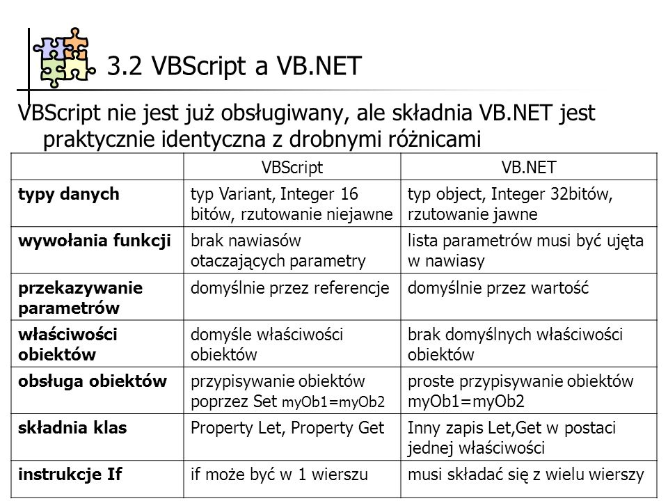 3.2 VBScript a VB.NET VBScript nie jest już obsługiwany, ale składnia VB.NET jest praktycznie identyczna z drobnymi różnicami.