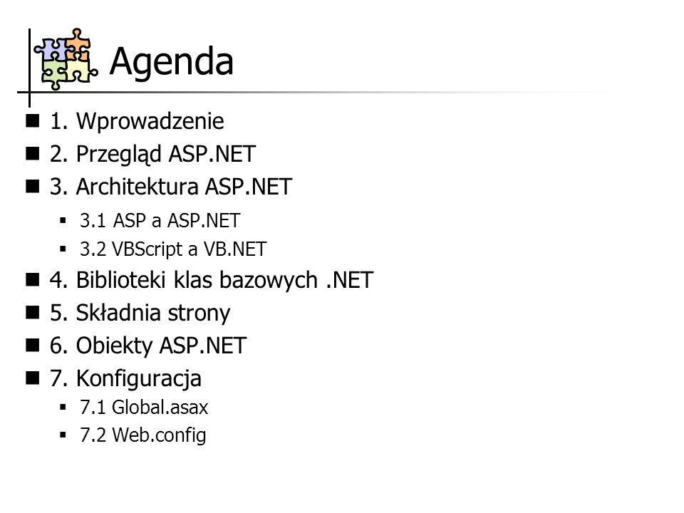Agenda 1. Wprowadzenie 2. Przegląd ASP.NET 3. Architektura ASP.NET