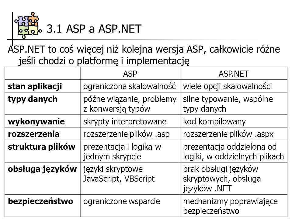3.1 ASP a ASP.NET ASP.NET to coś więcej niż kolejna wersja ASP, całkowicie różne jeśli chodzi o platformę i implementację.