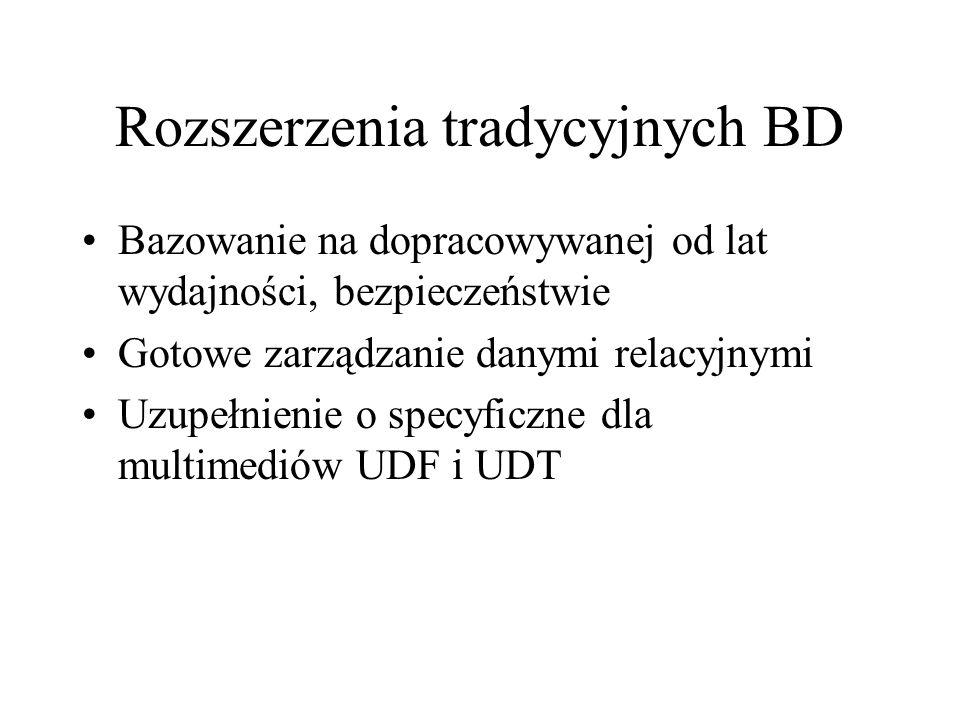 Rozszerzenia tradycyjnych BD