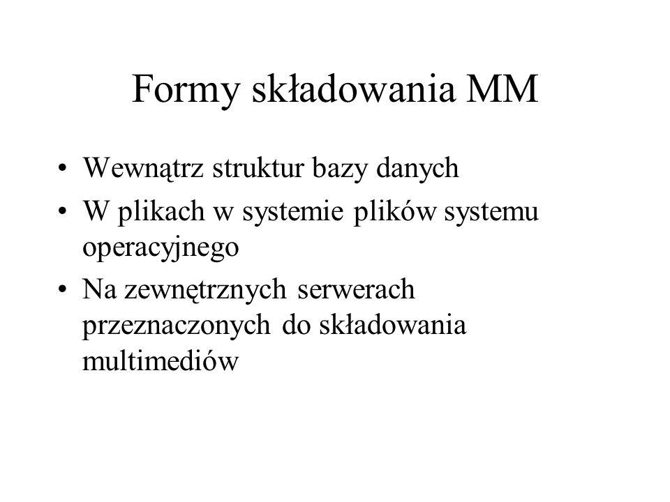 Formy składowania MM Wewnątrz struktur bazy danych