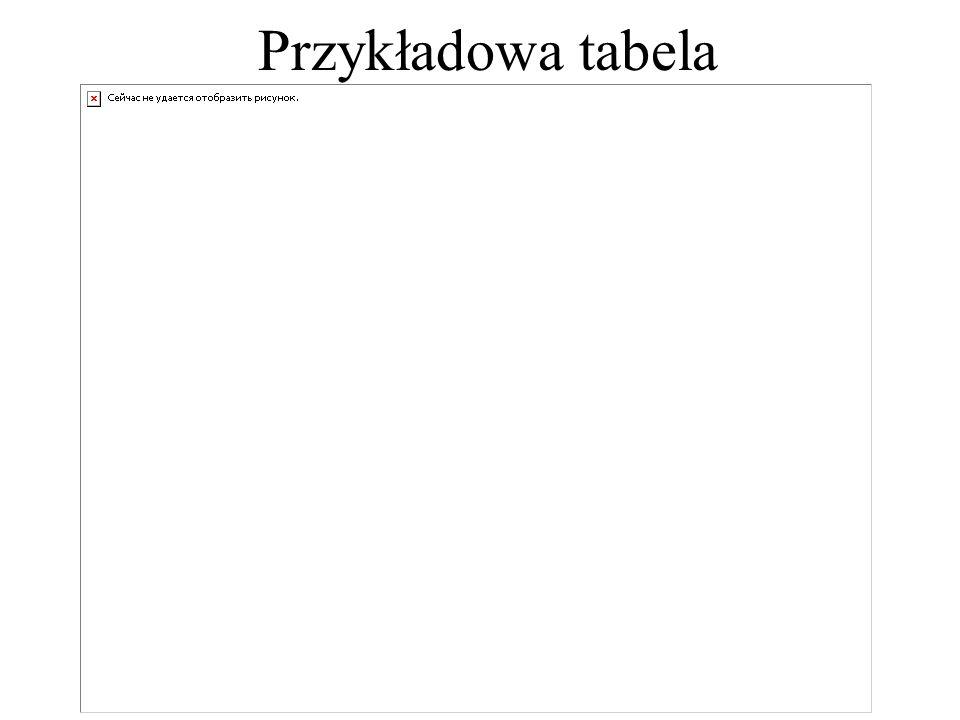 Przykładowa tabela