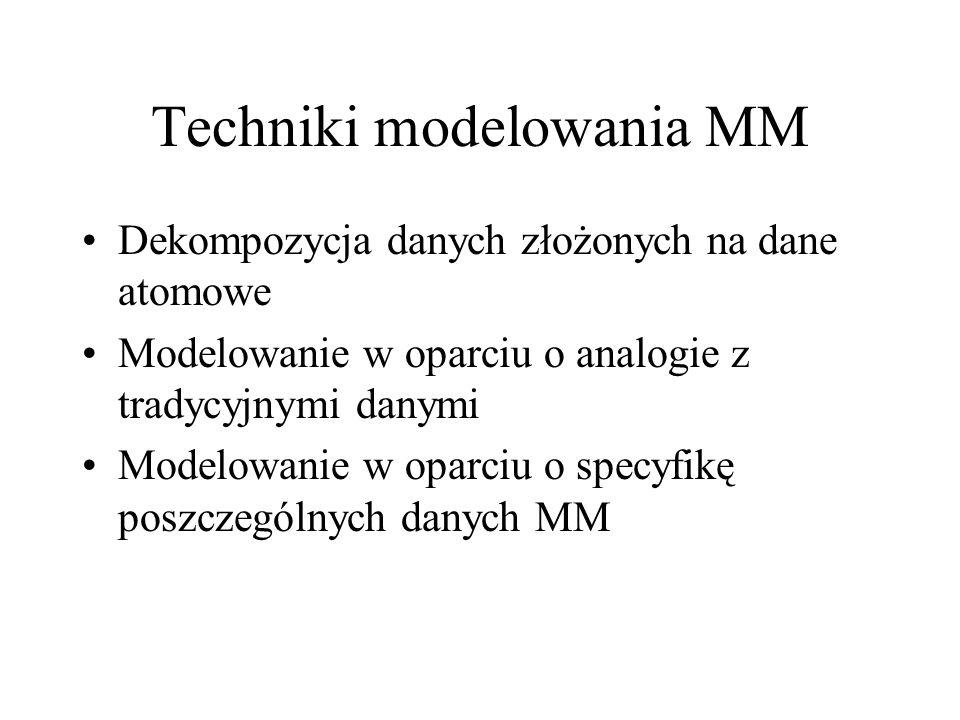 Techniki modelowania MM
