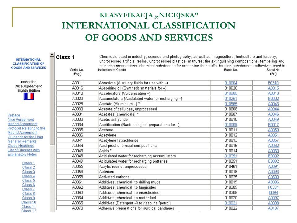 "KLASYFIKACJA ""NICEJSKA INTERNATIONAL CLASSIFICATION OF GOODS AND SERVICES"