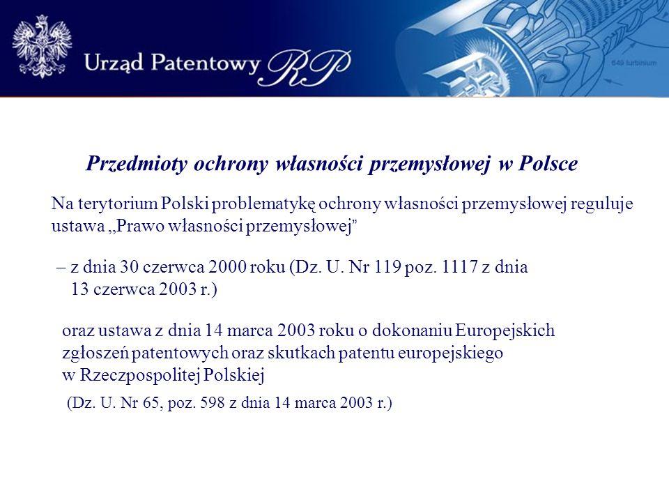 Przedmioty ochrony własności przemysłowej w Polsce