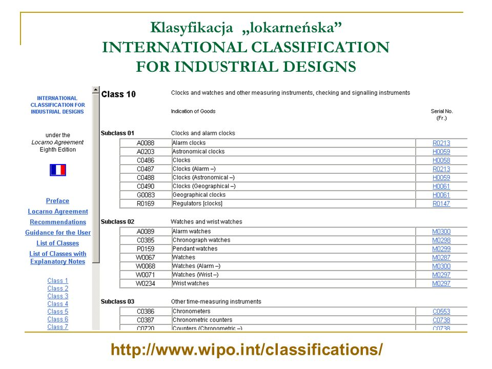 "Klasyfikacja ""lokarneńska INTERNATIONAL CLASSIFICATION FOR INDUSTRIAL DESIGNS"