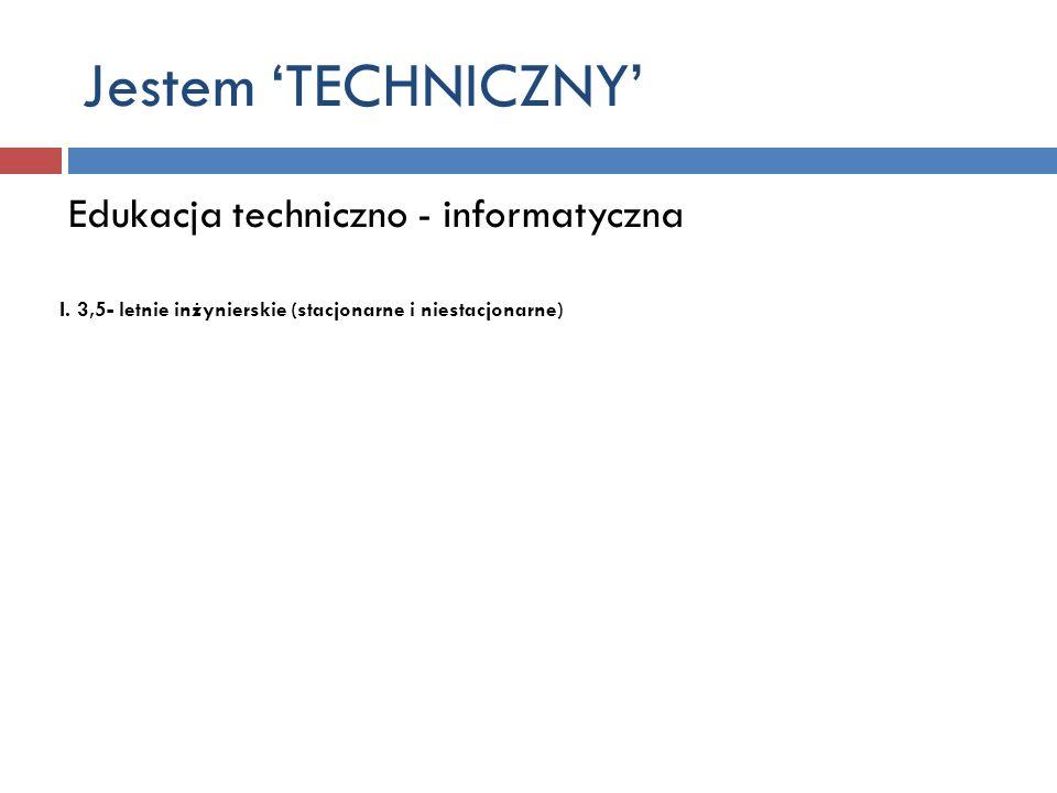 Jestem 'TECHNICZNY' Edukacja techniczno - informatyczna