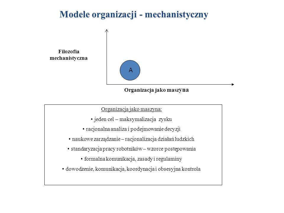 Filozofia mechanistyczna