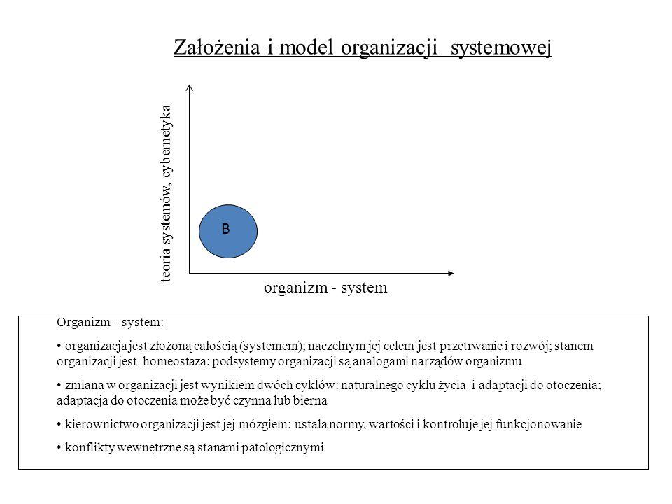 Założenia i model organizacji systemowej