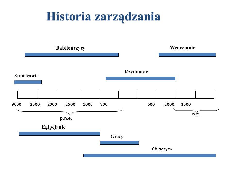 Historia zarządzania p.n.e. Grecy Babilończycy Wenecjanie Rzymianie