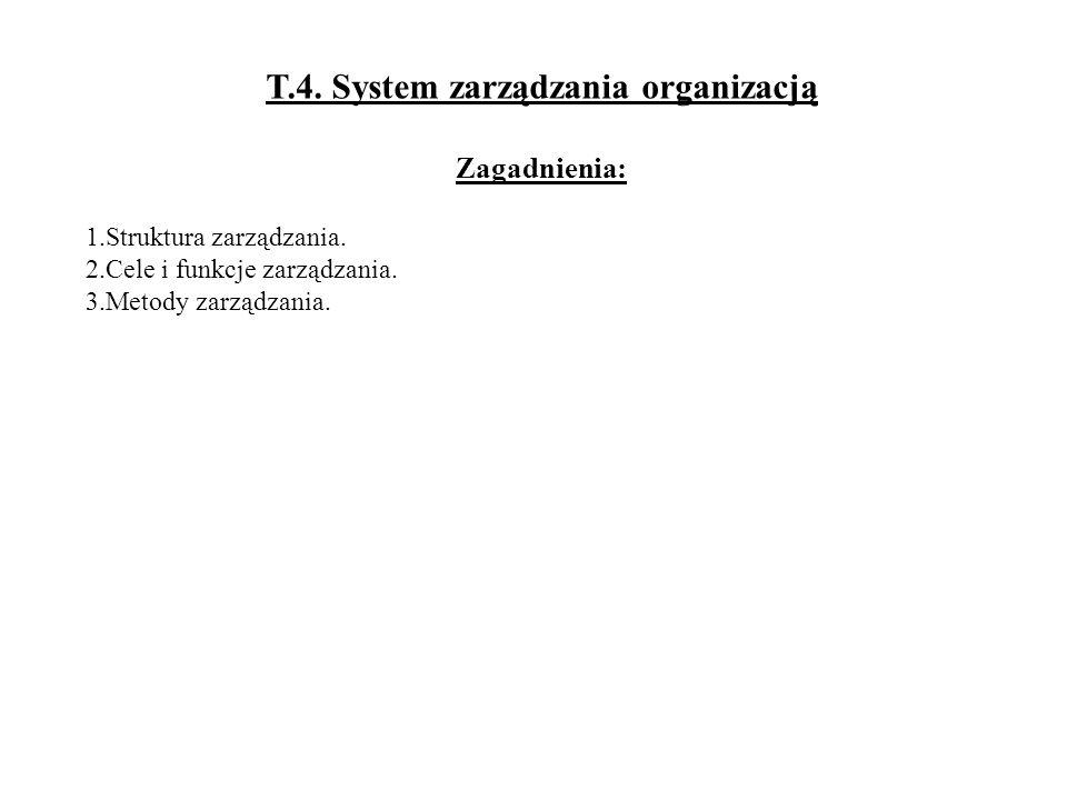 T.4. System zarządzania organizacją