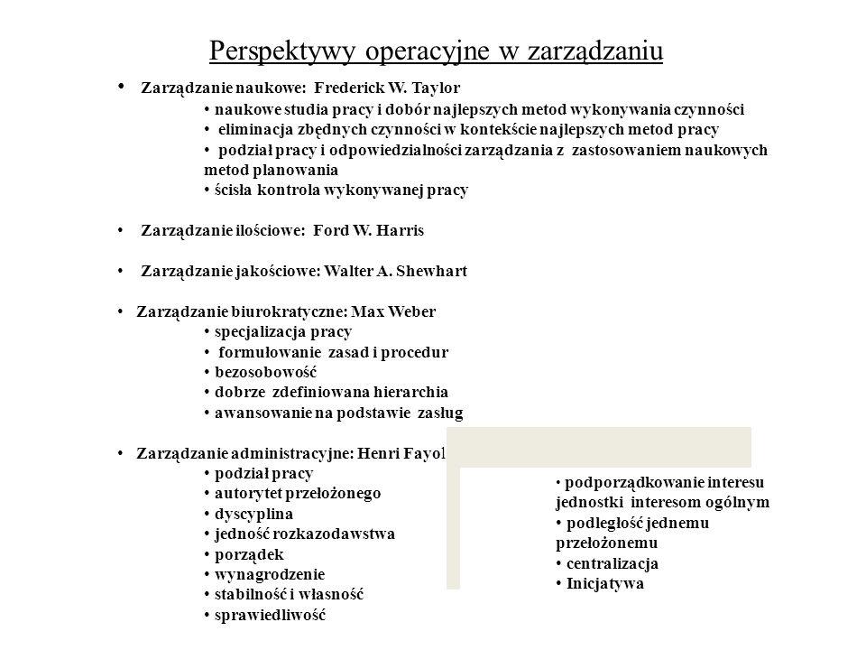 Perspektywy operacyjne w zarządzaniu